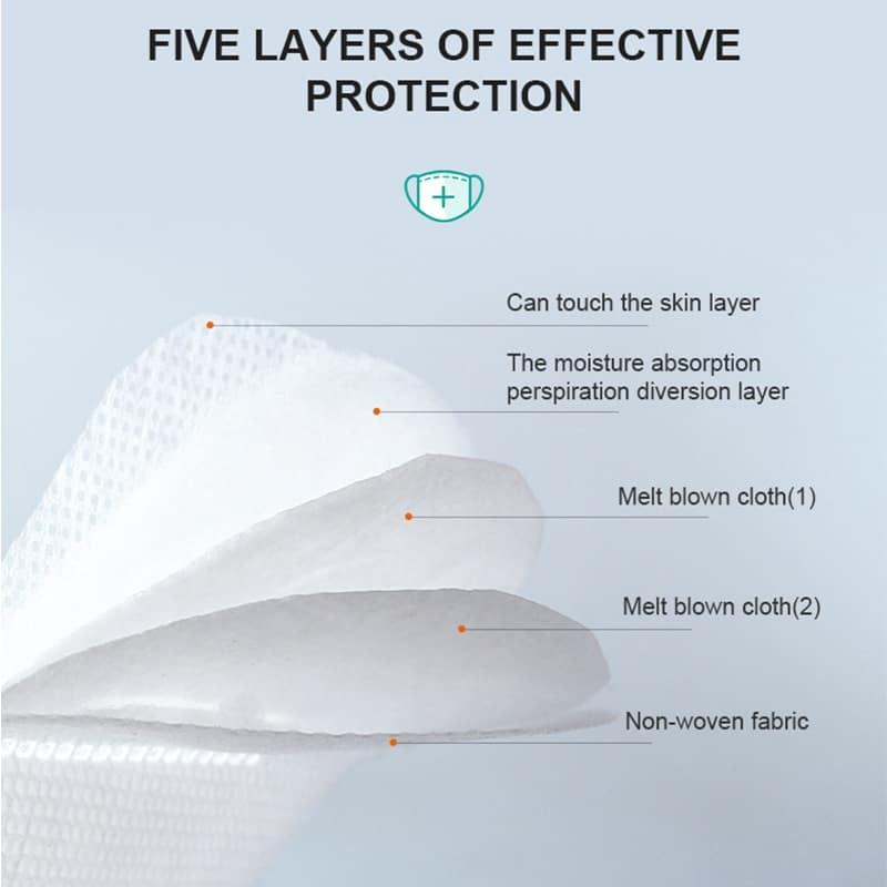 Mascarilla facial protectora FFP3 Unisex, máscara de seguridad antipolvo, PM2.5, fpp3, homologada CE, 20/50/100 Uds.